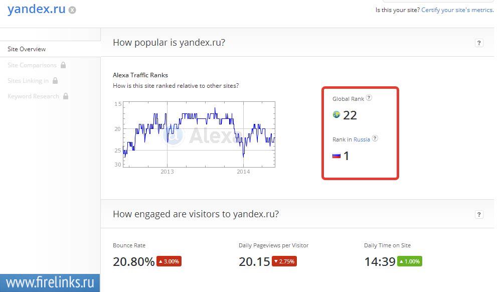 официальный сайт разработчиков Алекса ранг