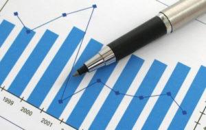 График бинарного опциона с точками