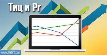 Рост показателей сайта