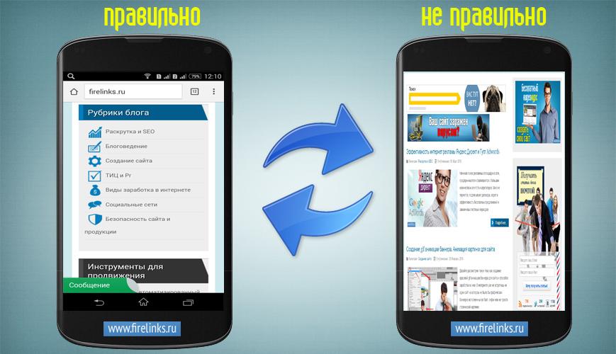 Отличие между мобильной и компьютерной версии сайта.