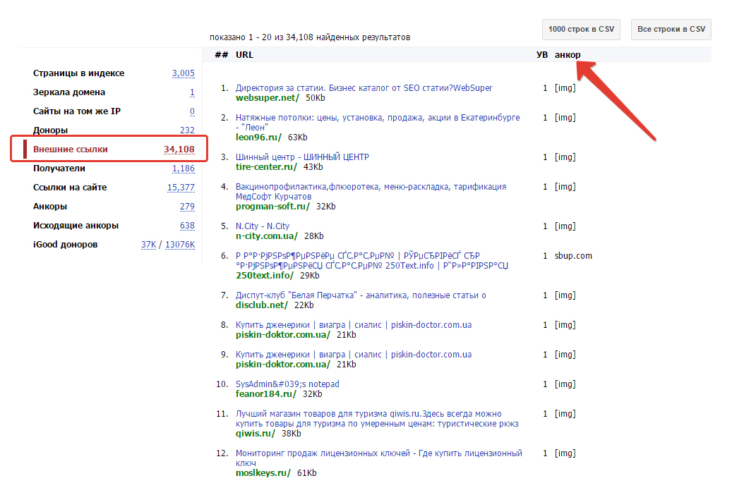 Список бэклинков в сервисе Linkpad.