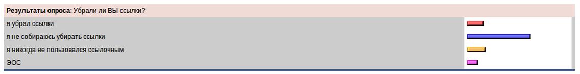 Archive.org – веб архив сайтов интернета (webarchive machine) и поиск отдельных страниц сайта в сохраненной копии