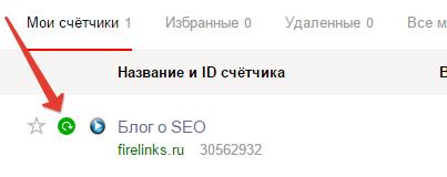 Как установить счетчик яндекс метрика на сайт. Как Яндекс следит за нами?