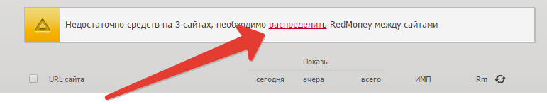 Раскидка баллов для каждого сайта.