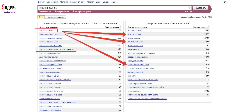 Seo оптимизация сайта самостоятельно: пошаговая инструкция и советы