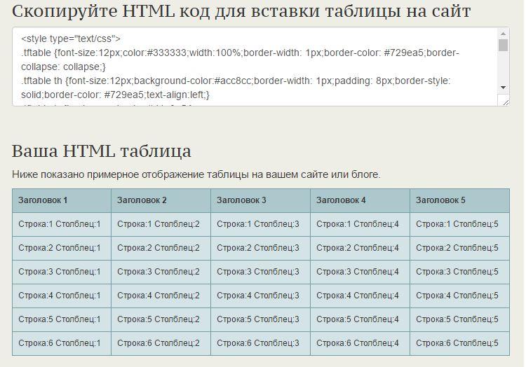 Онлайн генератор таблиц html или собственный код: что выбрать