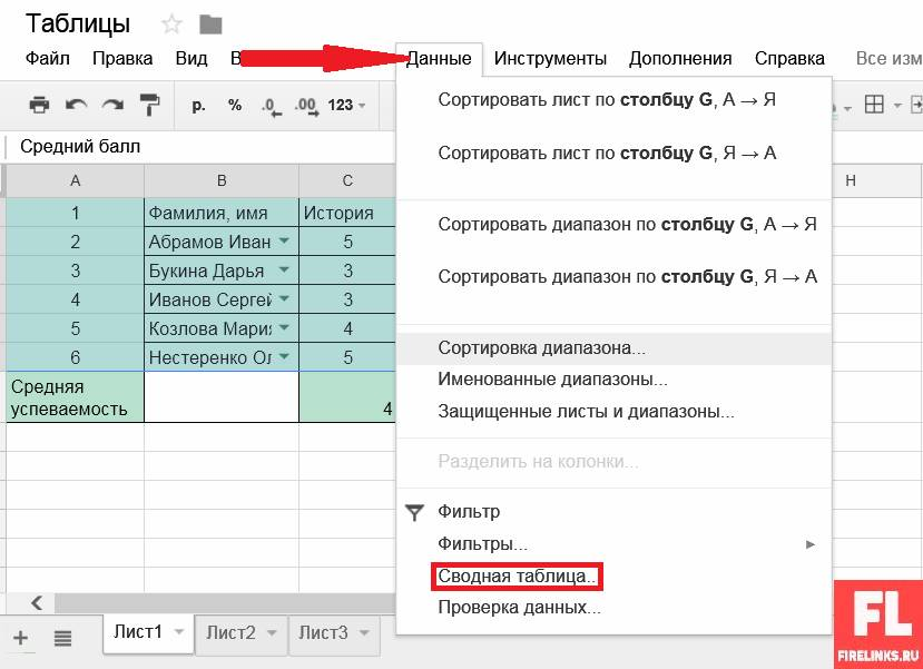 Сводная таблица google docs