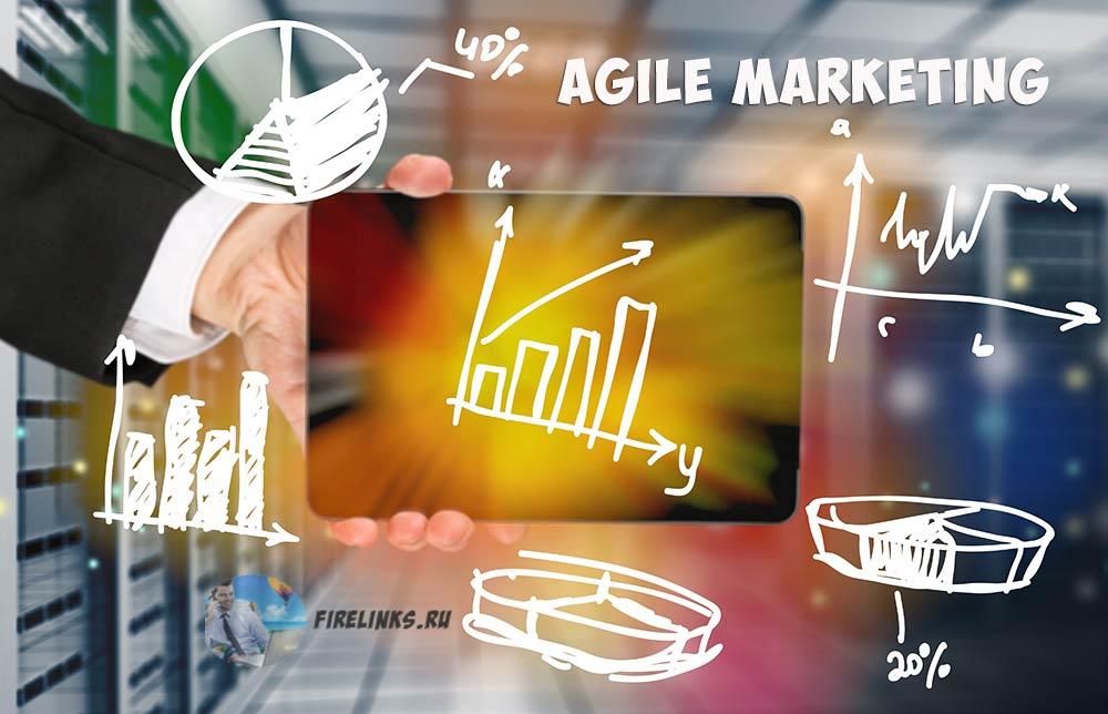 Agile что это такое и как работает Agile-маркетинг