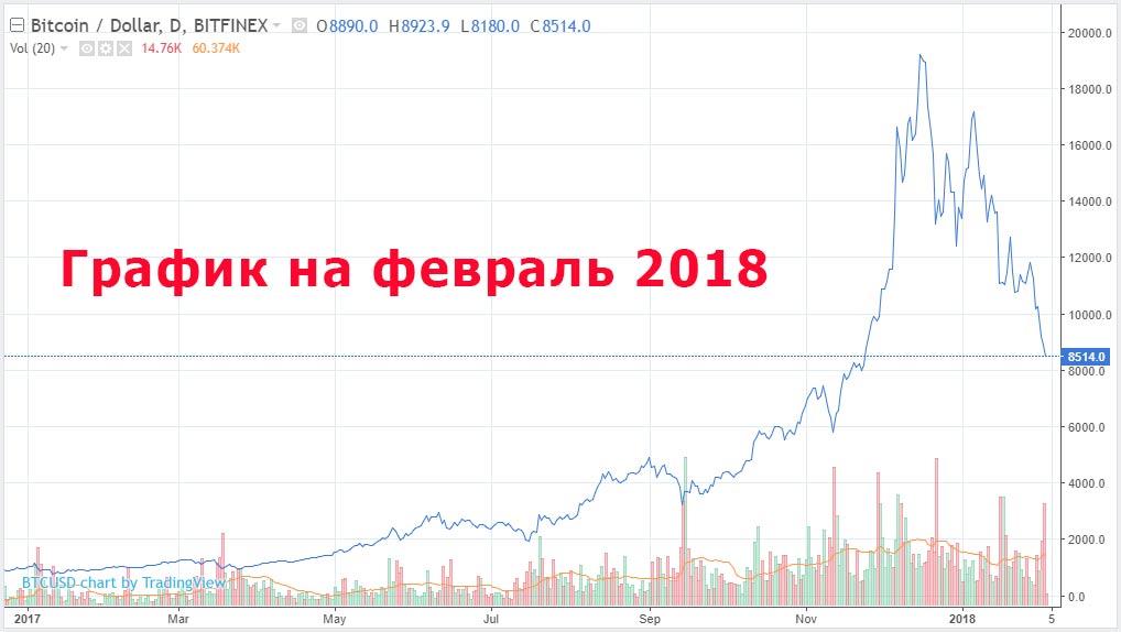 grafik2018