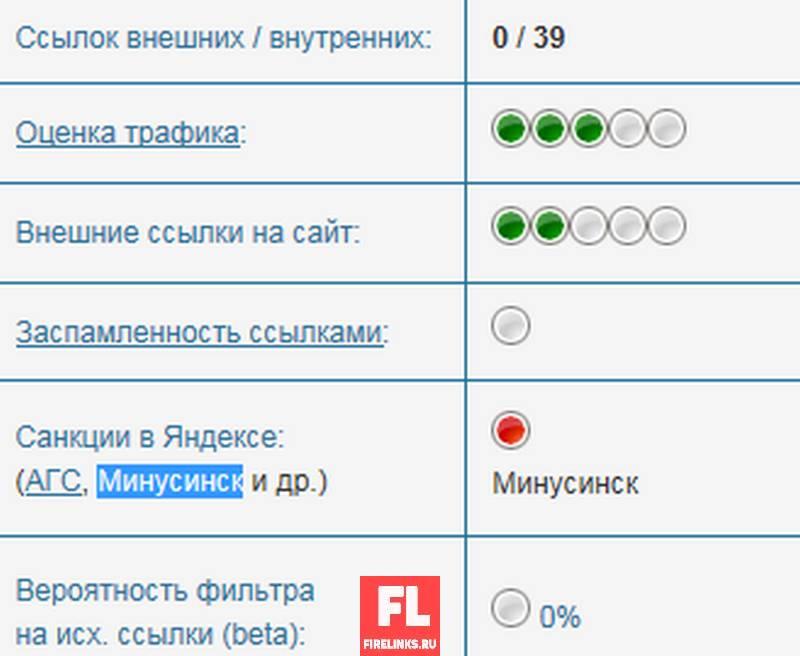 Анализ фильтра на сайте