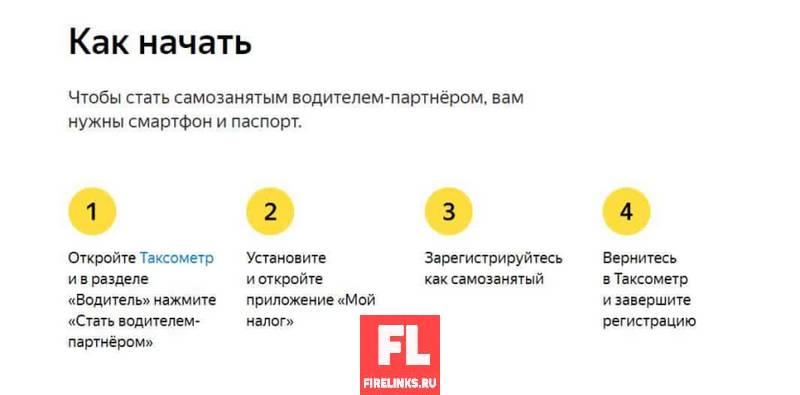 Регистрация водителя в Яндекс такси