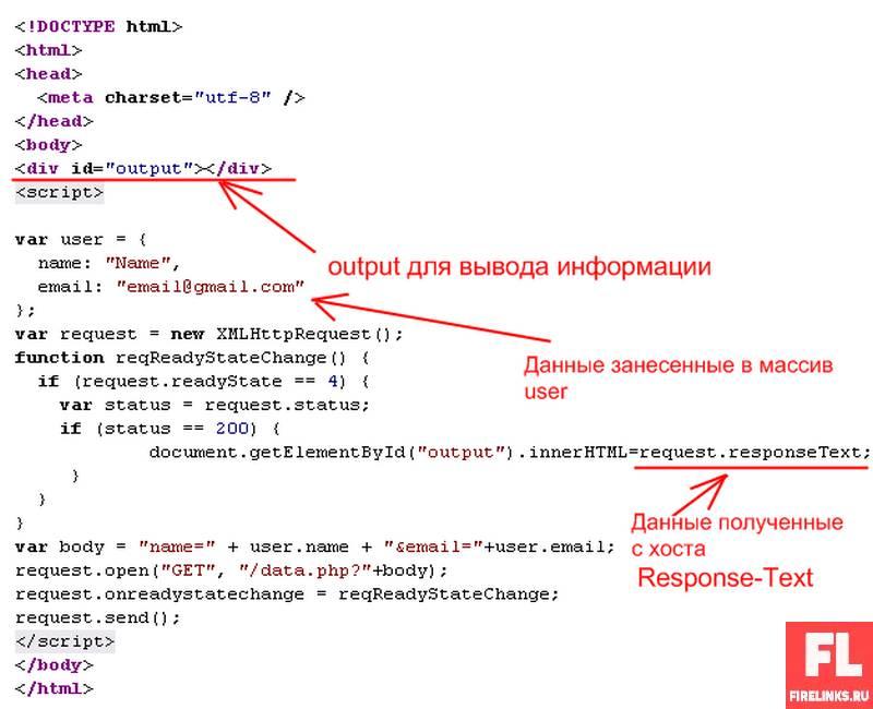 форма обратной связи html с отправкой на почту код