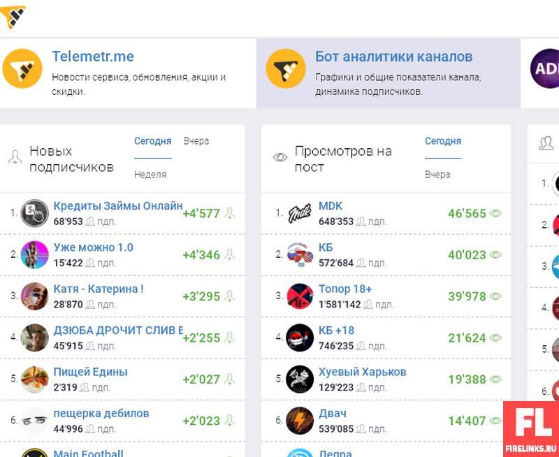 Поиск телеграмм каналов для рекламы