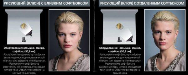 Свет для фотосъемки в домашних условиях: какой набор купить дешево на Алиэкспресс или сделать своими руками