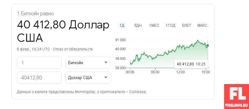 График колебания цены на биткоин