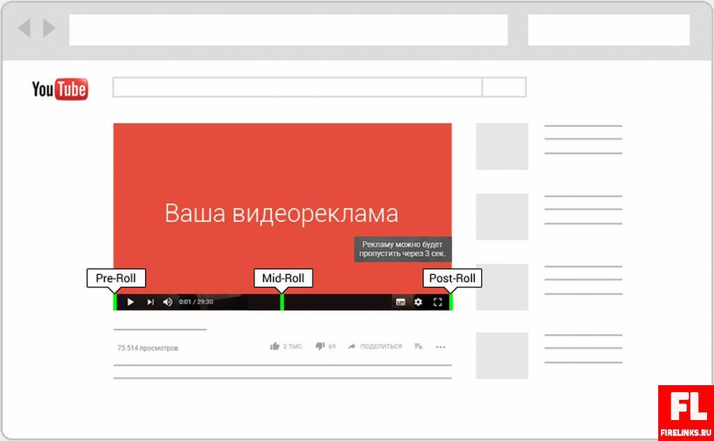 Позиции рекламы в центре ви