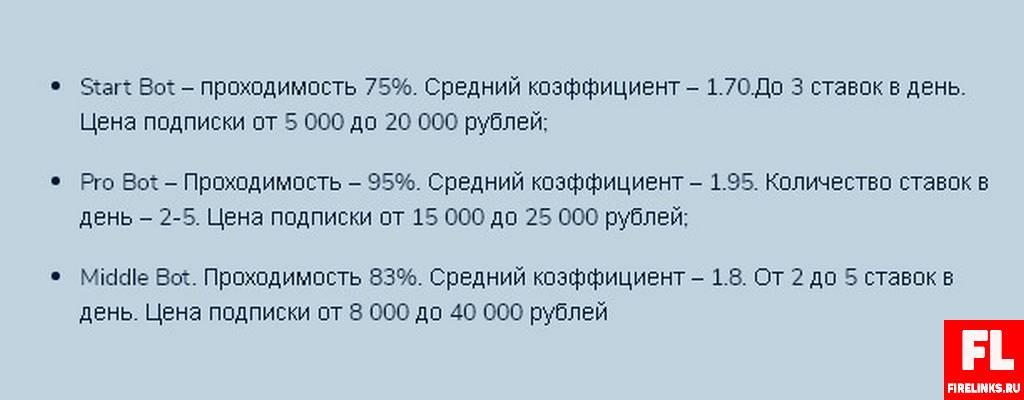 Тарифы системы капперов