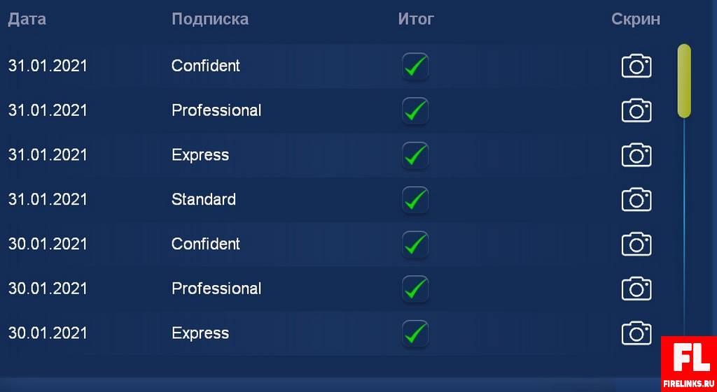 Капперы которым можно доверять: ТОП-10 площадок с хорошими отзывами и рейтингами