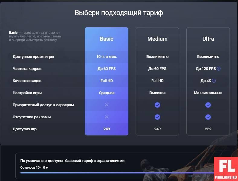 My.games cloud бесплатный тариф