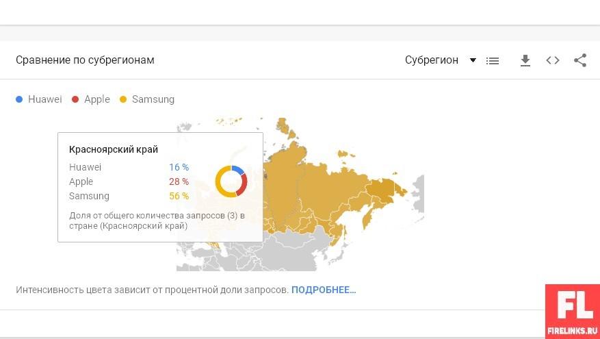 Диаграмма гео данных