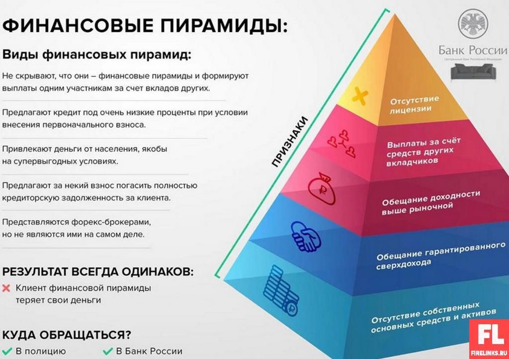 Финансовые пирамиды 2021: рейтинг лучших Российских и их признаки