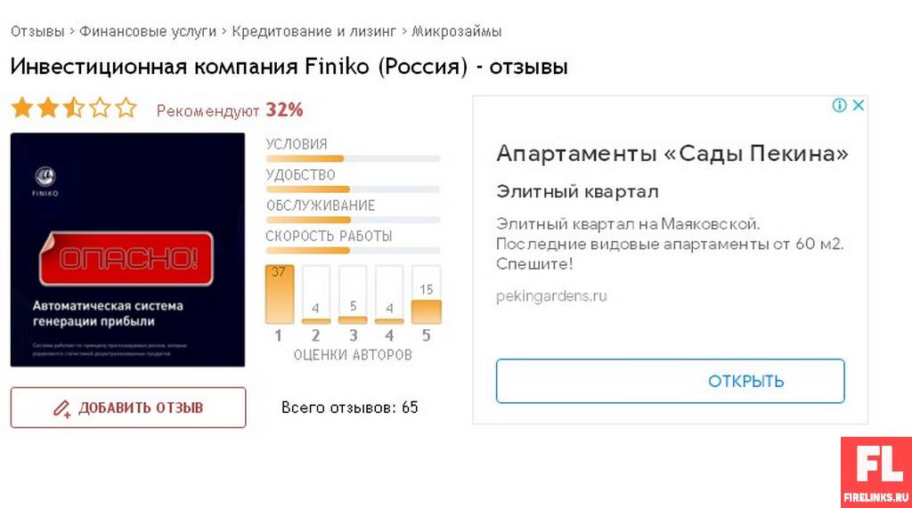 Рейтинг компании Финико